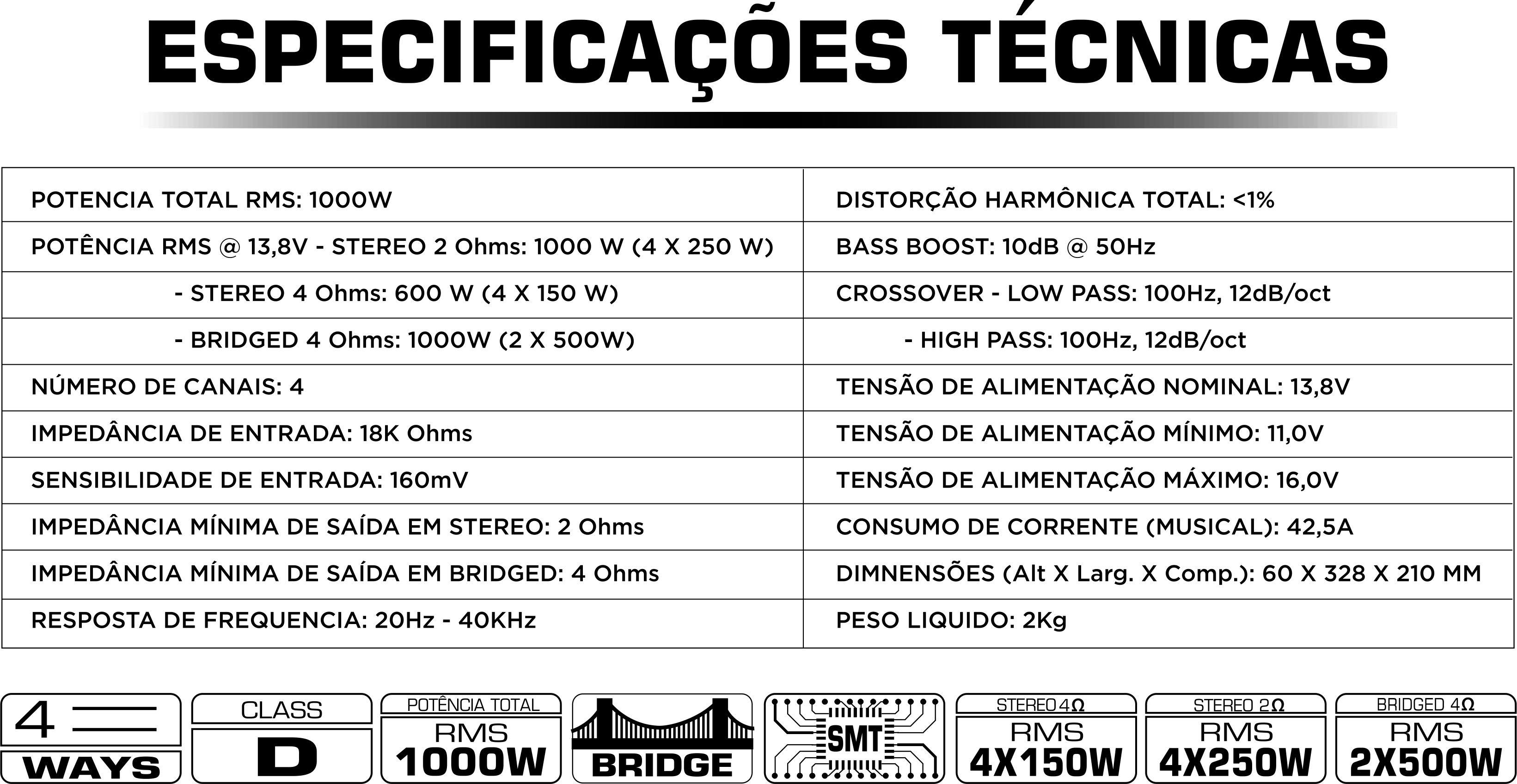 ESPECIFICAÇÕES TÉCNICAS FONTE 1000W4ch