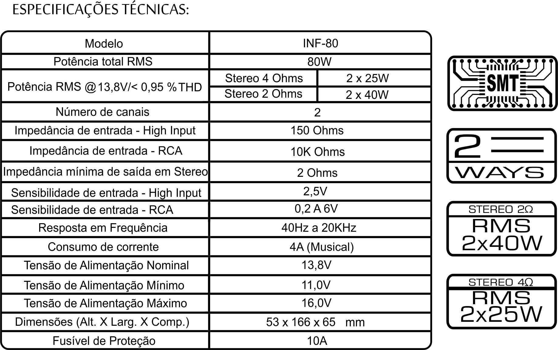 Especificações tecnicas 80W